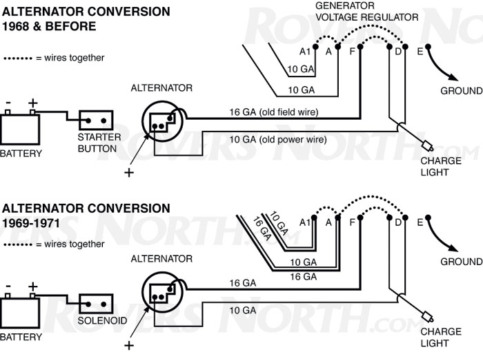 land rover series alternator conversion rovers north classic land rover parts tech tip series 2006 land rover lr3 wiring diagram at gsmx.co
